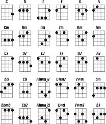 Ukulele Chord Chart