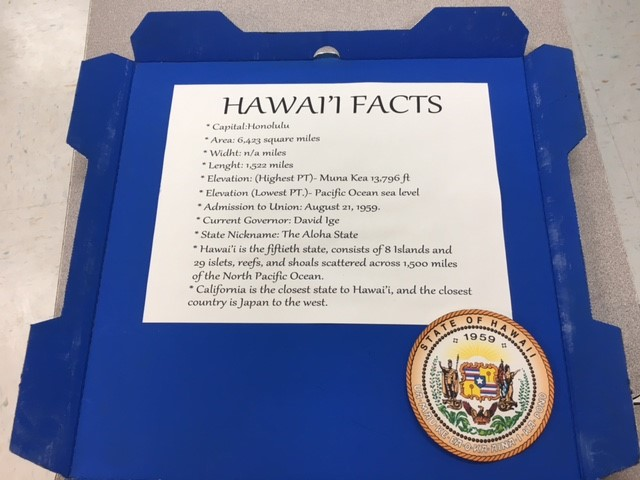Hawaii Inside Cover